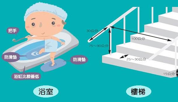 预防疾病洗手步骤图
