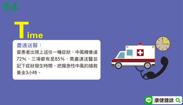 T(time): 問患者或家屬大約幾點開始出現症狀。