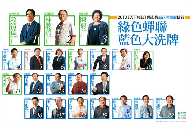 DPP Stands Firm, KMT Shuffles Deck