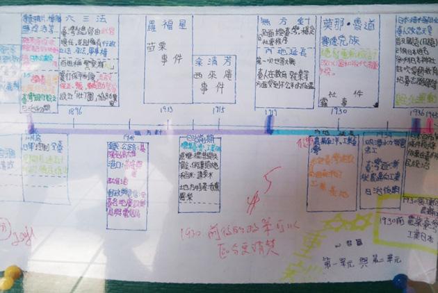 【投書】陳展宇:對中小學「罰寫教育」的...