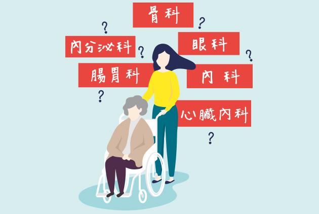 全球醫療品質評比 台灣慢性病為什麼拿下難堪名...